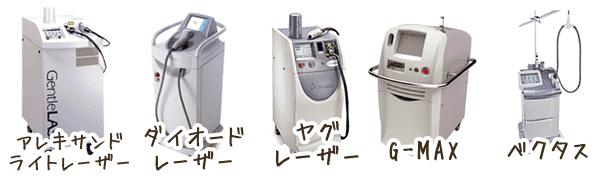 フェミークリニックの医療レーザー5種類